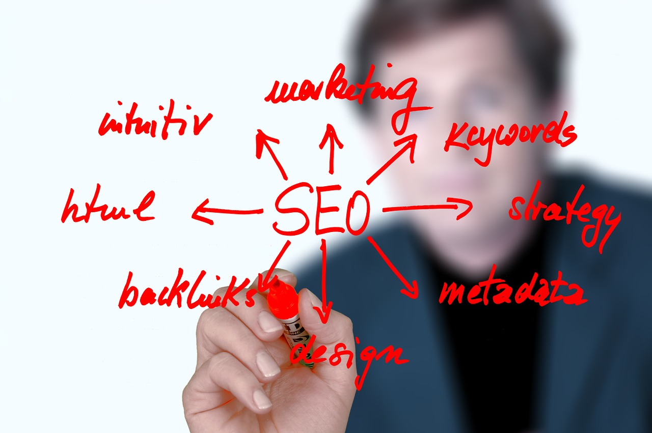 National SEO Diagram